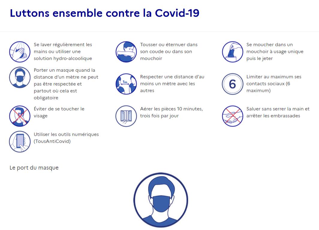 COVID-19-Précautions