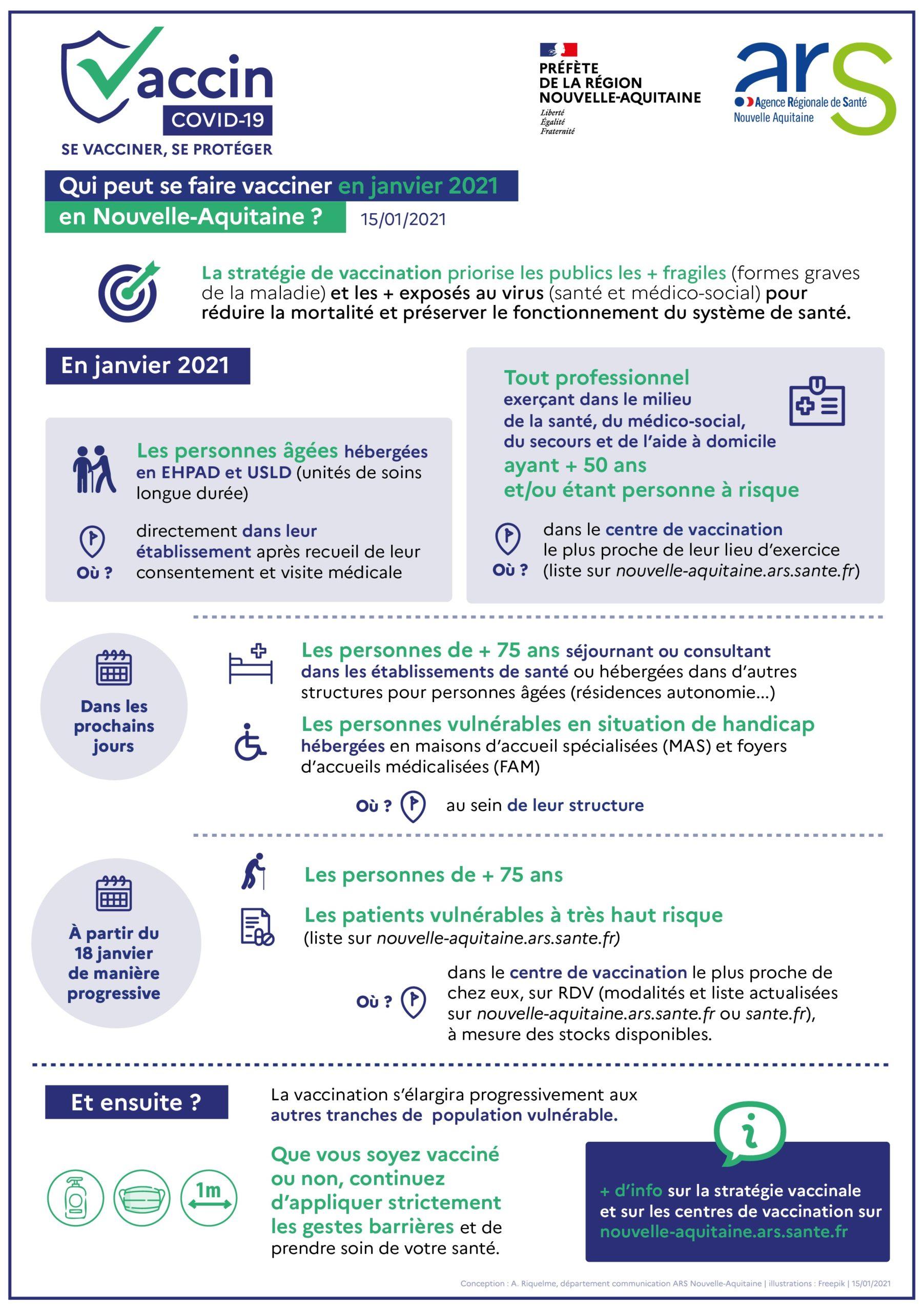 Qui-vaccin-Janvier_NA_15-01-2021
