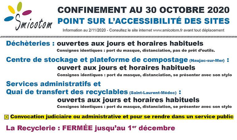 Smicotom - Accessibilité des sites au 02-11-2020