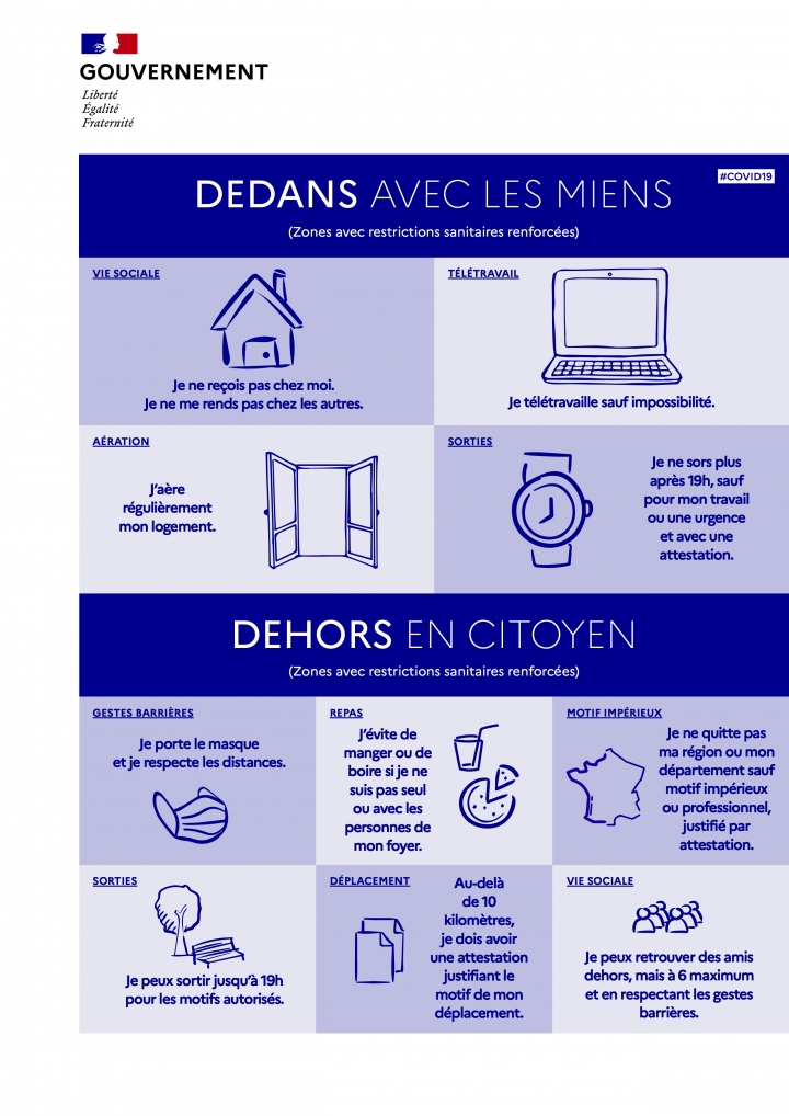 dedans_dehors_one_page